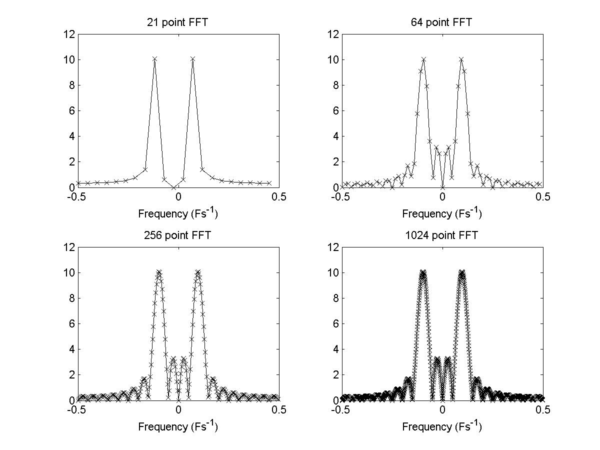 analysis:nsb2014:week6 []